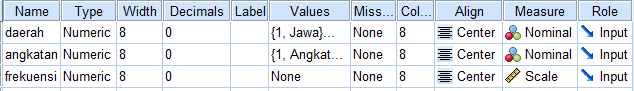 Values SPSS Uji Chi Square k Sampel